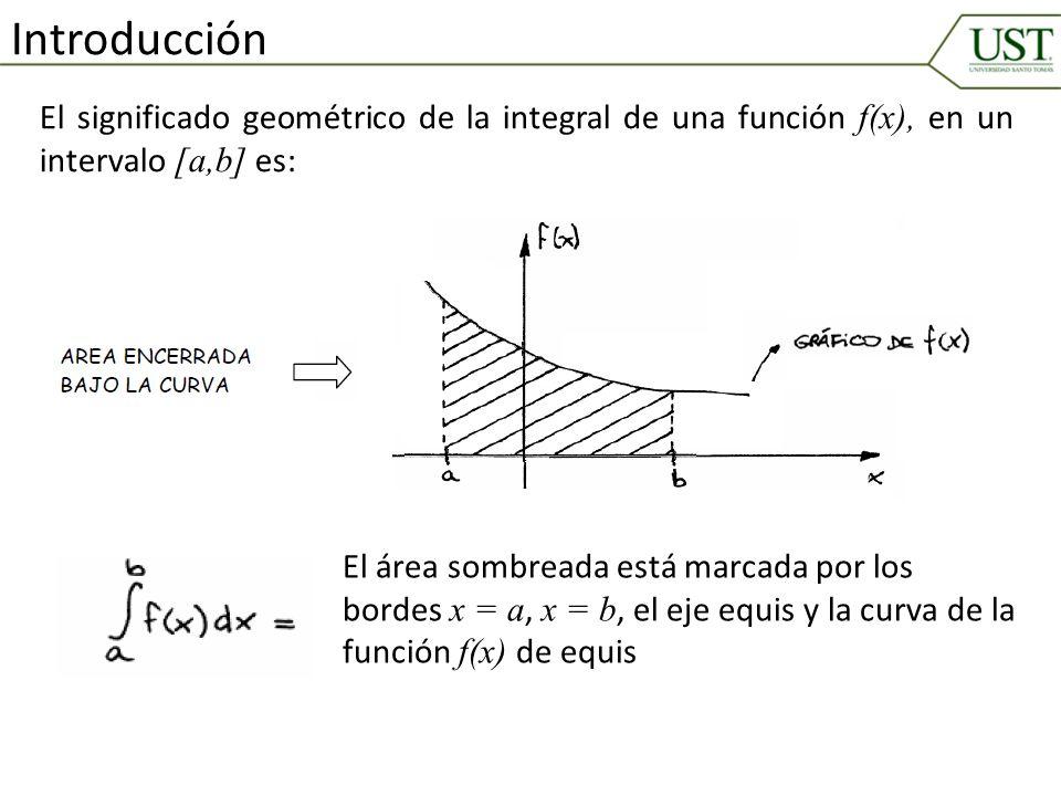 Introducción El significado geométrico de la integral de una función f(x), en un intervalo [a,b] es:
